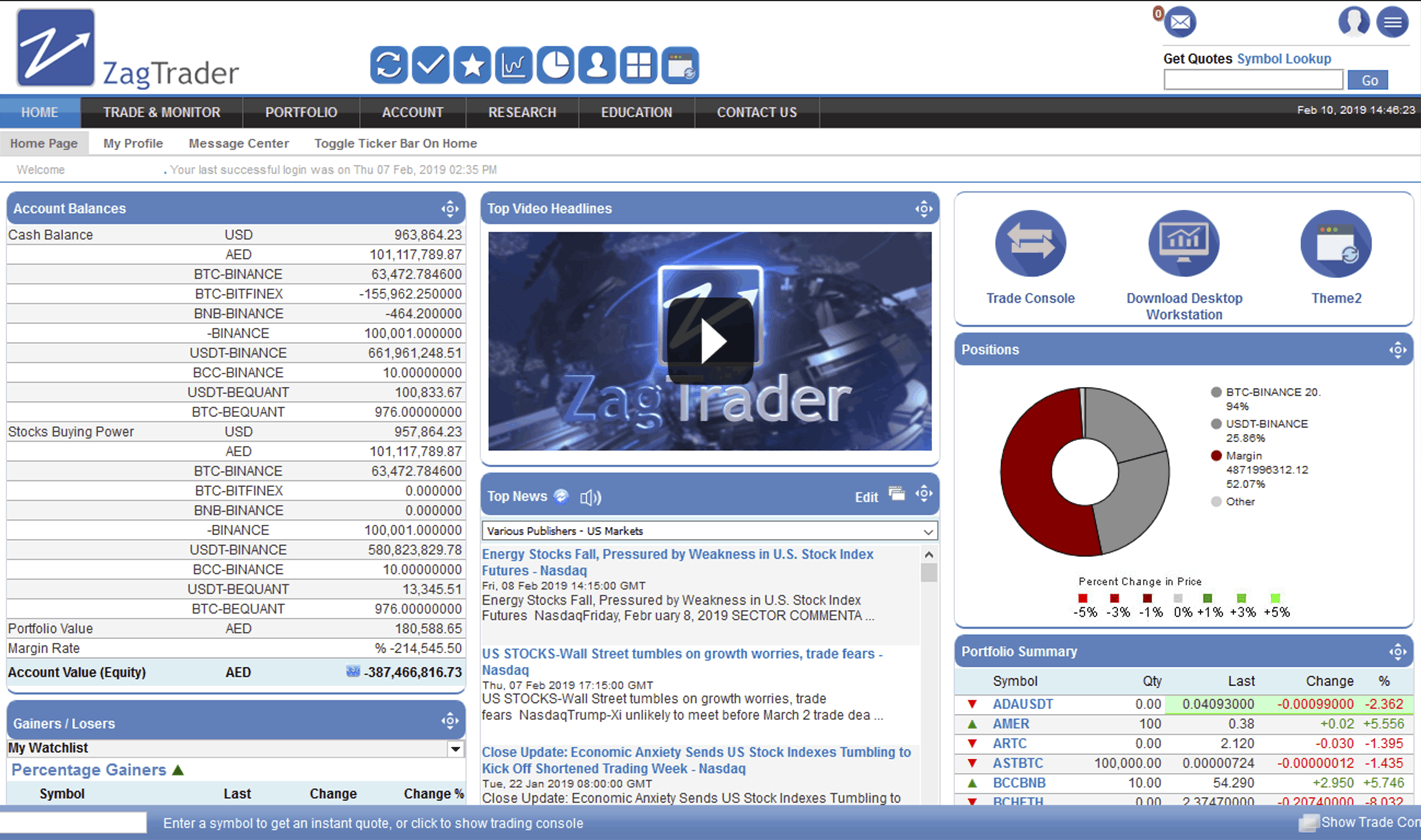 ZagTrader Execution Management System